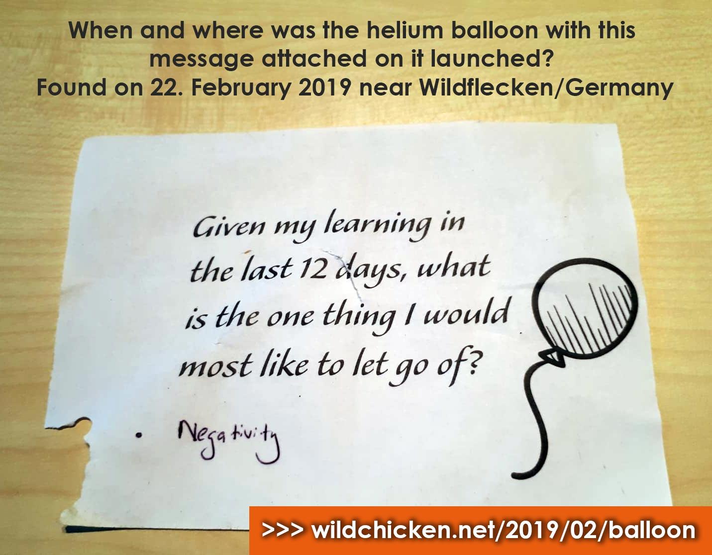 Ballon-Karte